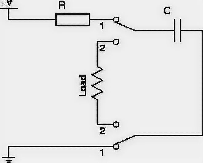 Charging and Discharging of Capacitors