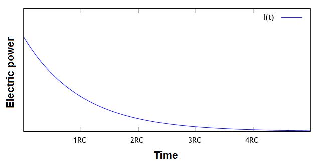 Ohm's Law Diagram