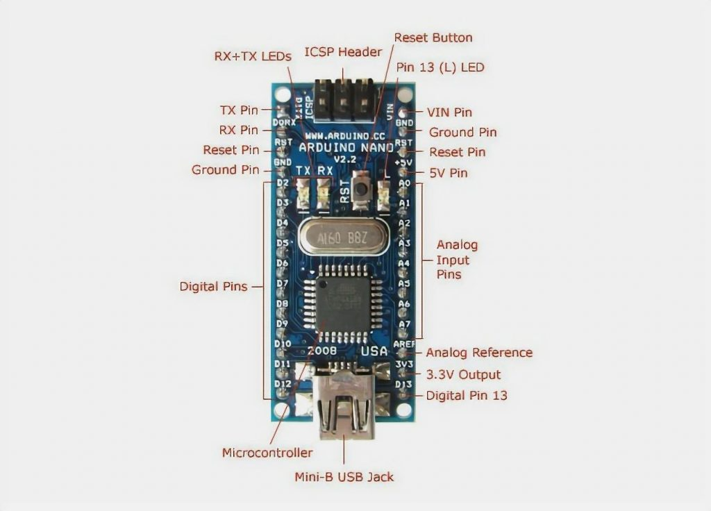 Power Characteristics for the Arduino