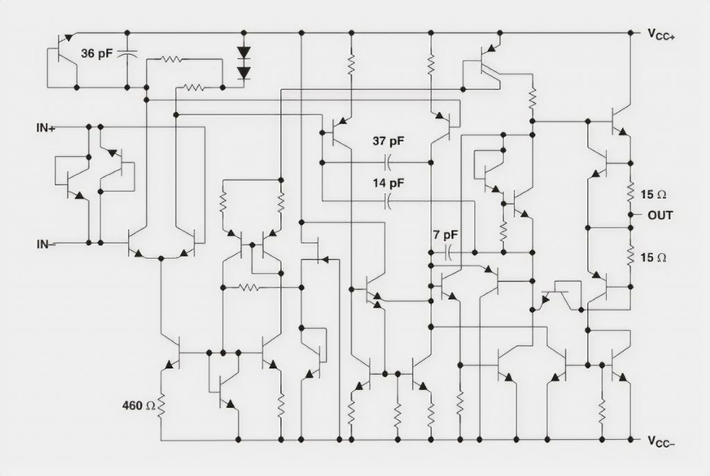 Function Block Diagram of the NE5532
