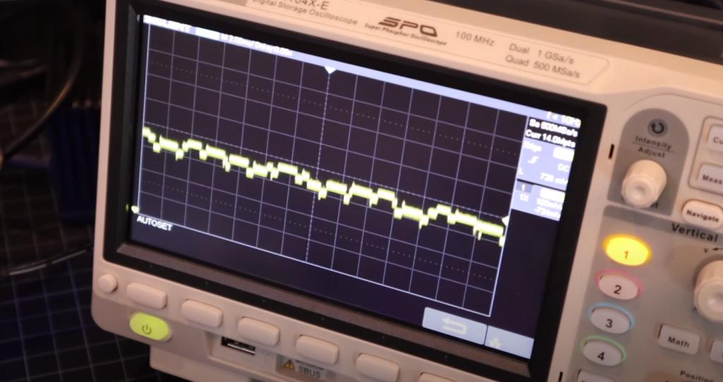 Applications for Oscilloscopes